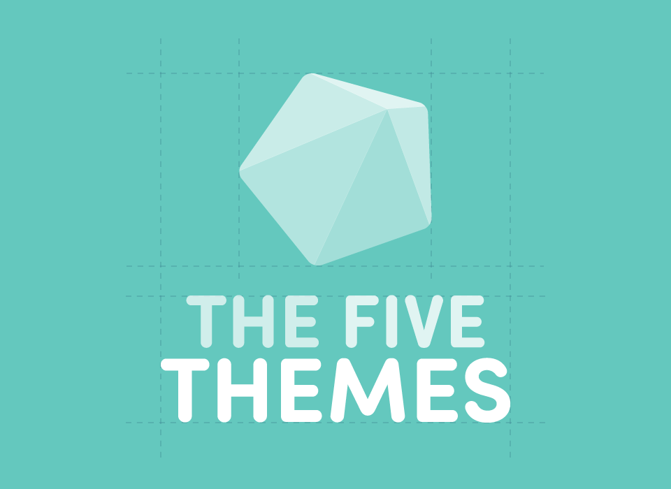 The Five Themes - Identity